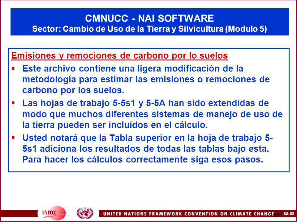 CMNUCC - NAI SOFTWARE Sector: Cambio de Uso de la Tierra y Silvicultura (Modulo 5)