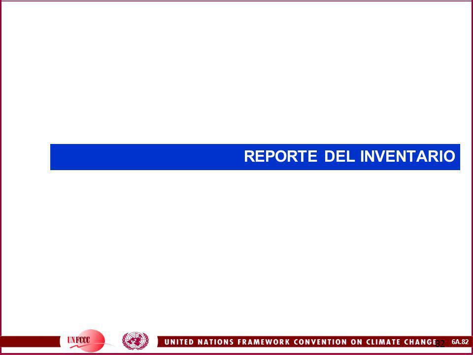 REPORTE DEL INVENTARIO