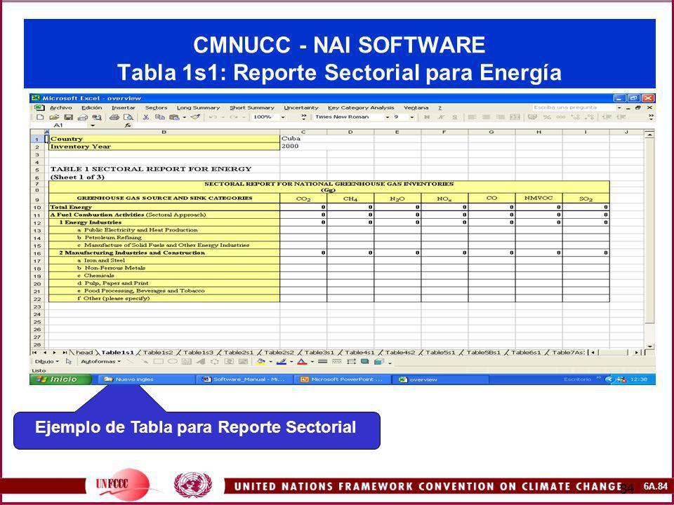 CMNUCC - NAI SOFTWARE Tabla 1s1: Reporte Sectorial para Energía