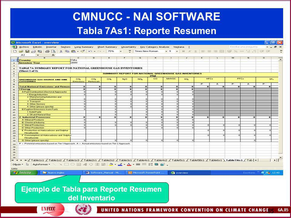 CMNUCC - NAI SOFTWARE Tabla 7As1: Reporte Resumen