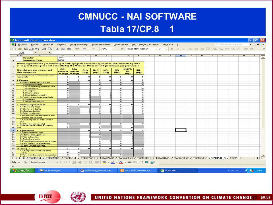 CMNUCC - NAI SOFTWARE Tabla 17/CP.8 1