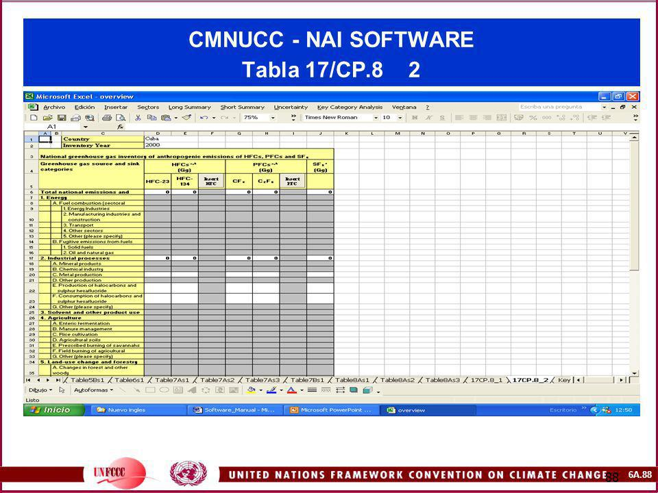CMNUCC - NAI SOFTWARE Tabla 17/CP.8 2