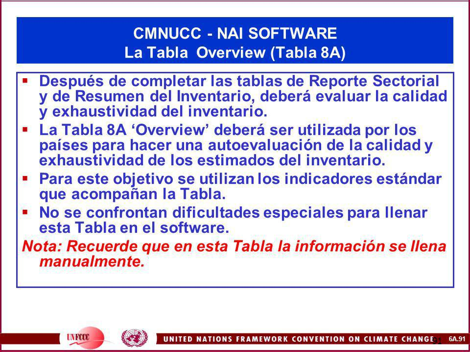 CMNUCC - NAI SOFTWARE La Tabla Overview (Tabla 8A)