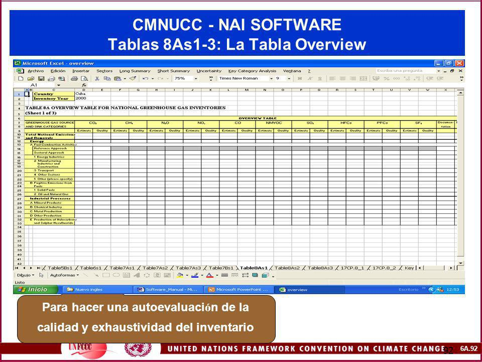 CMNUCC - NAI SOFTWARE Tablas 8As1-3: La Tabla Overview