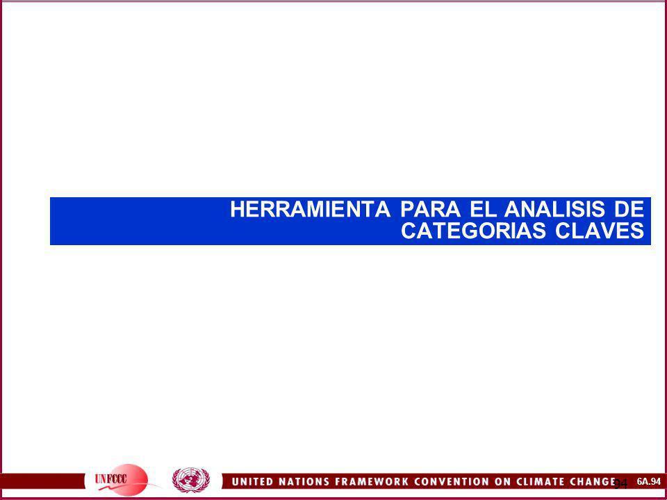 HERRAMIENTA PARA EL ANALISIS DE CATEGORIAS CLAVES