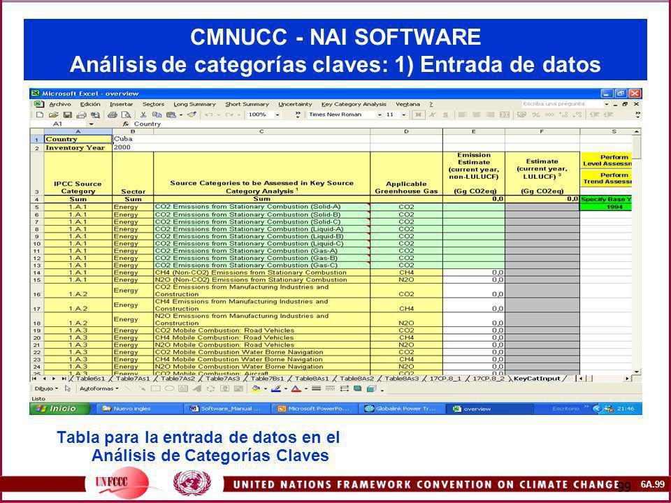 Tabla para la entrada de datos en el Análisis de Categorías Claves