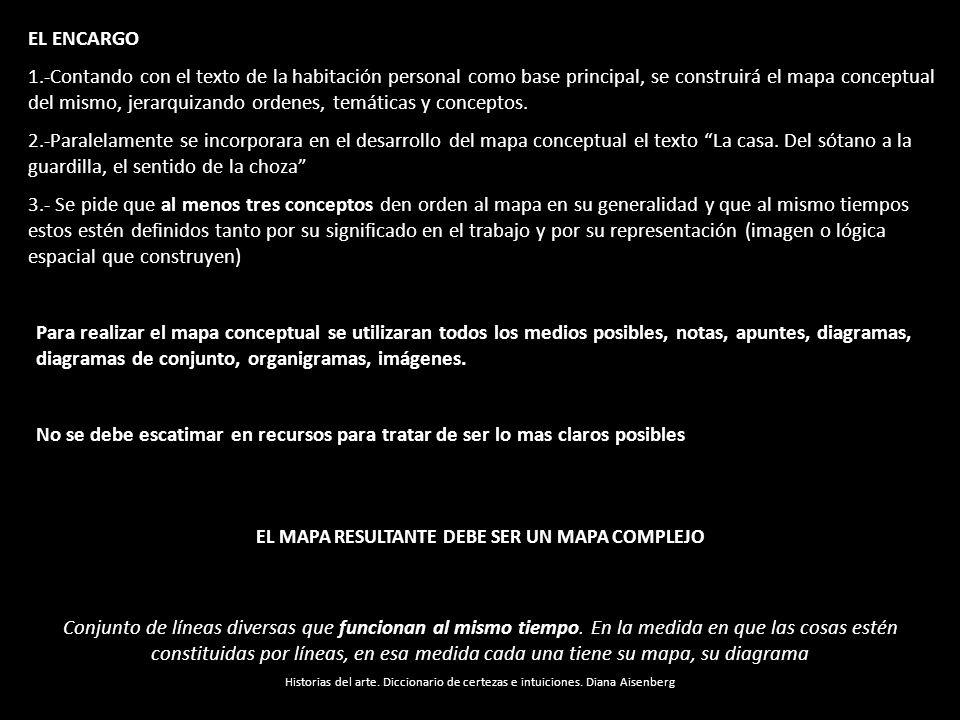 EL MAPA RESULTANTE DEBE SER UN MAPA COMPLEJO