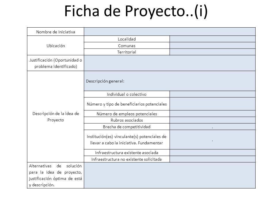 Ficha de Proyecto..(i) Nombre de Iniciativa Ubicación Localidad