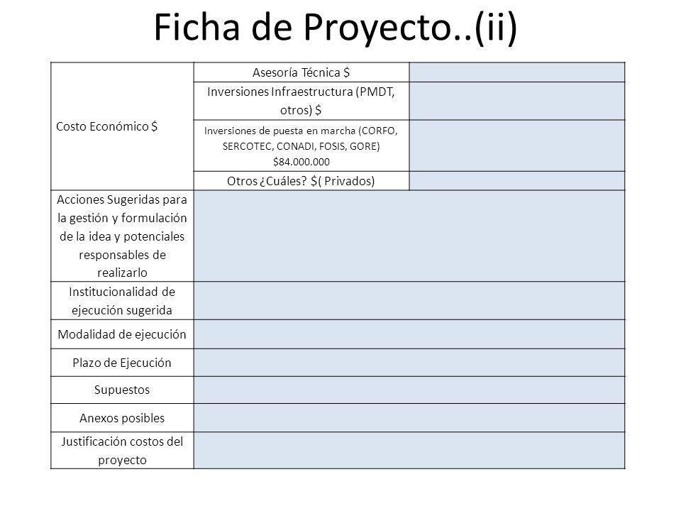Ficha de Proyecto..(ii) Costo Económico $ Asesoría Técnica $