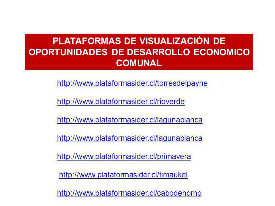 PLATAFORMAS DE VISUALIZACIÓN DE OPORTUNIDADES DE DESARROLLO ECONOMICO COMUNAL