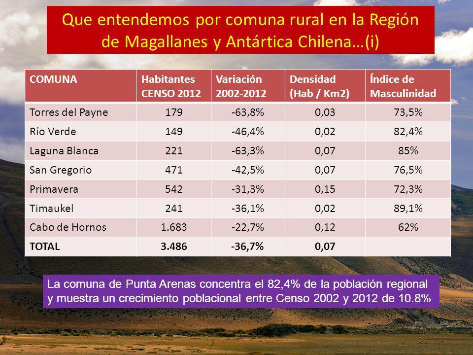 Que entendemos por comuna rural en la Región de Magallanes y Antártica Chilena…(i)