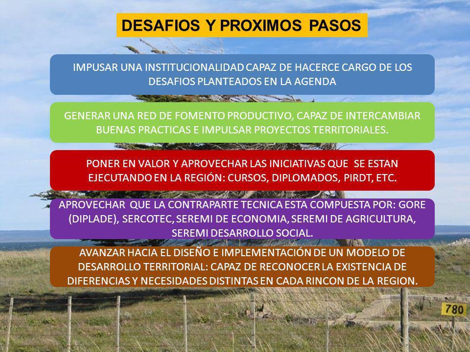 Conclusiones Preliminares..(ii)
