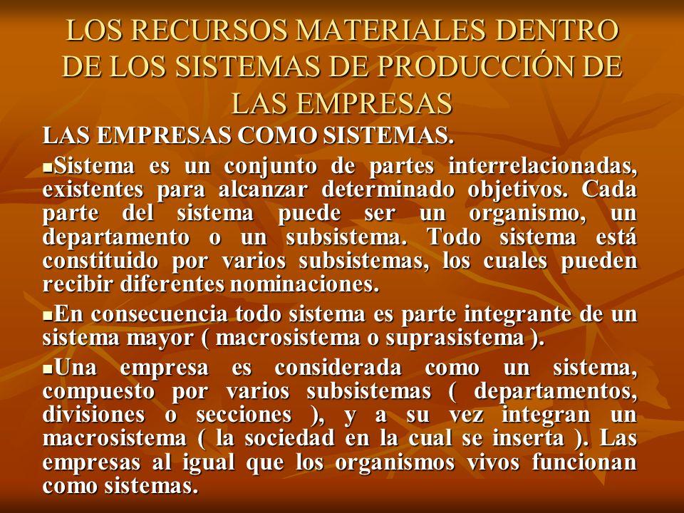 LOS RECURSOS MATERIALES DENTRO DE LOS SISTEMAS DE PRODUCCIÓN DE LAS EMPRESAS