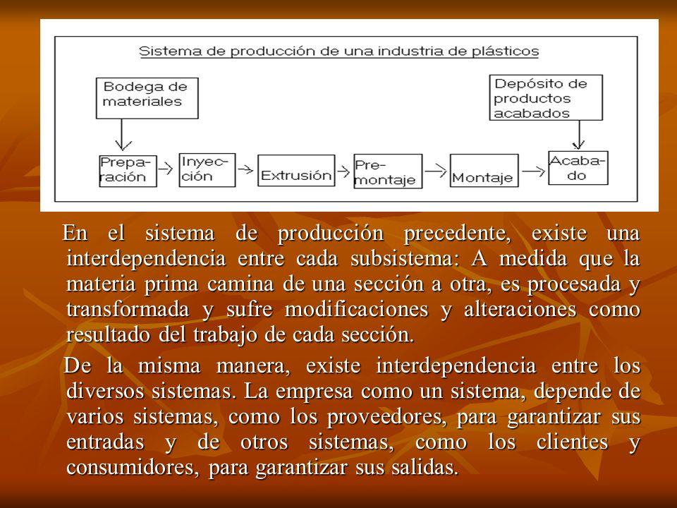 En el sistema de producción precedente, existe una interdependencia entre cada subsistema: A medida que la materia prima camina de una sección a otra, es procesada y transformada y sufre modificaciones y alteraciones como resultado del trabajo de cada sección.