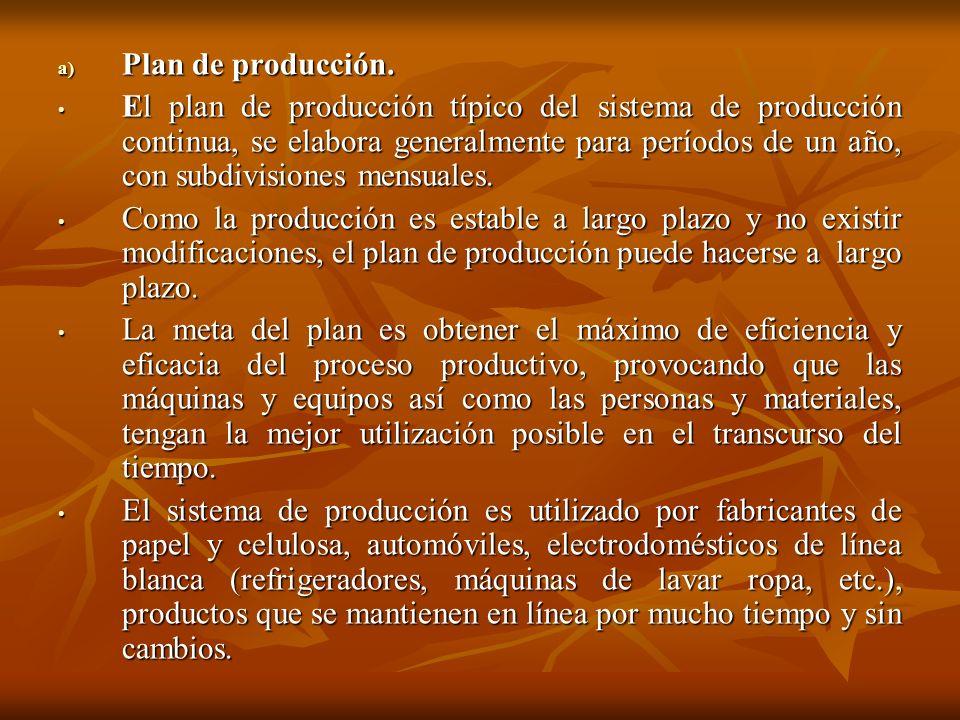 Plan de producción.