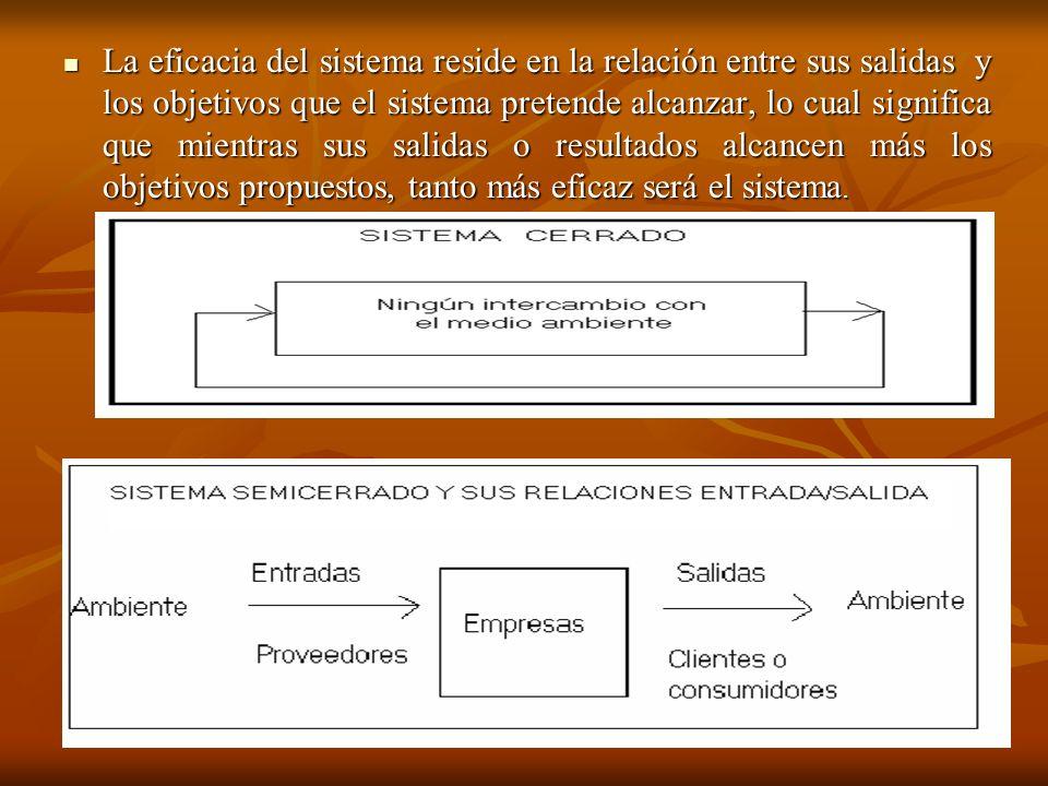 La eficacia del sistema reside en la relación entre sus salidas y los objetivos que el sistema pretende alcanzar, lo cual significa que mientras sus salidas o resultados alcancen más los objetivos propuestos, tanto más eficaz será el sistema.