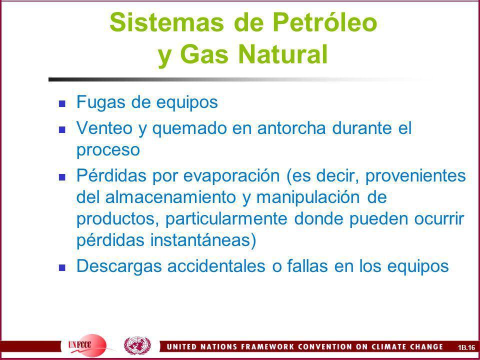 Sistemas de Petróleo y Gas Natural