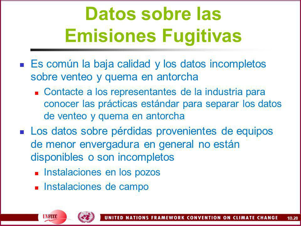 Datos sobre las Emisiones Fugitivas