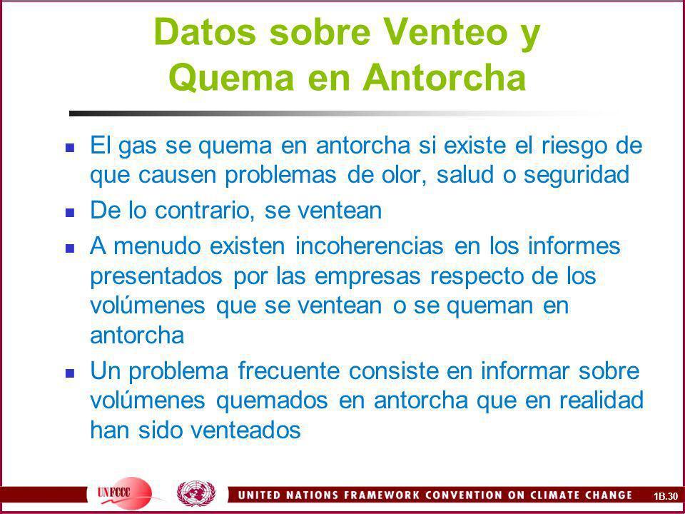 Datos sobre Venteo y Quema en Antorcha