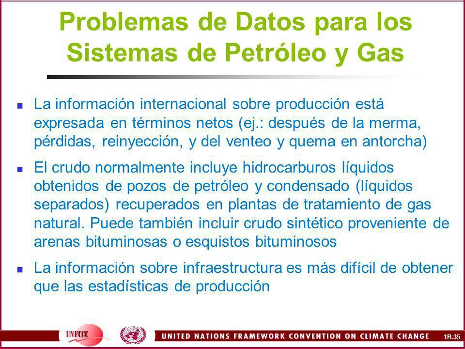 Problemas de Datos para los Sistemas de Petróleo y Gas