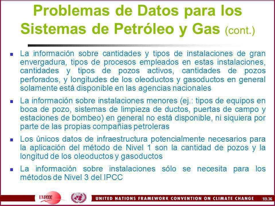 Problemas de Datos para los Sistemas de Petróleo y Gas (cont.)