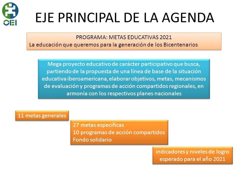 EJE PRINCIPAL DE LA AGENDA