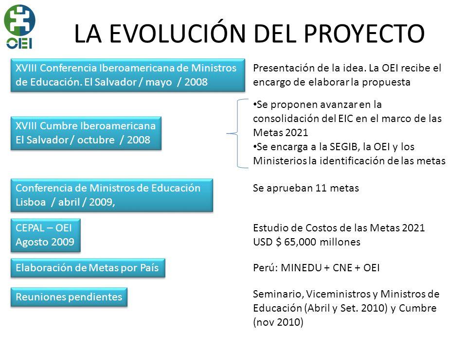 LA EVOLUCIÓN DEL PROYECTO