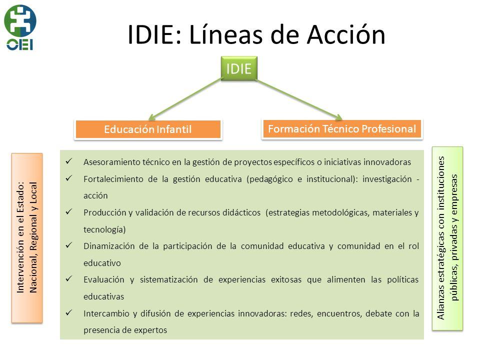 IDIE: Líneas de Acción IDIE Educación Infantil