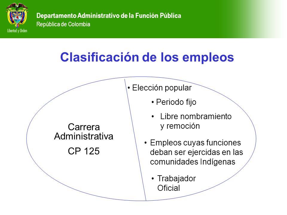 Clasificación de los empleos