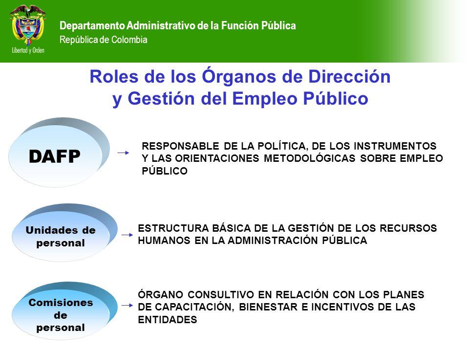 Roles de los Órganos de Dirección y Gestión del Empleo Público