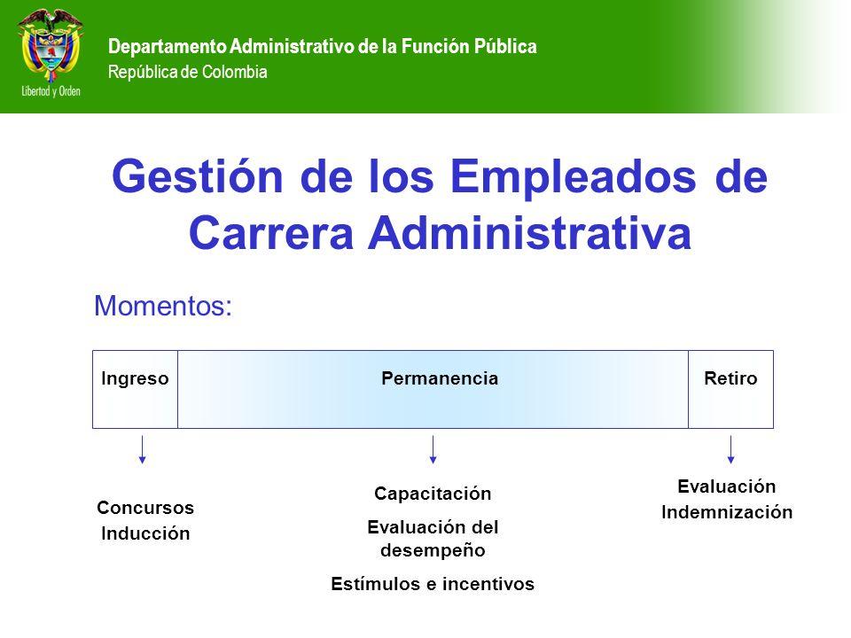Gestión de los Empleados de Carrera Administrativa