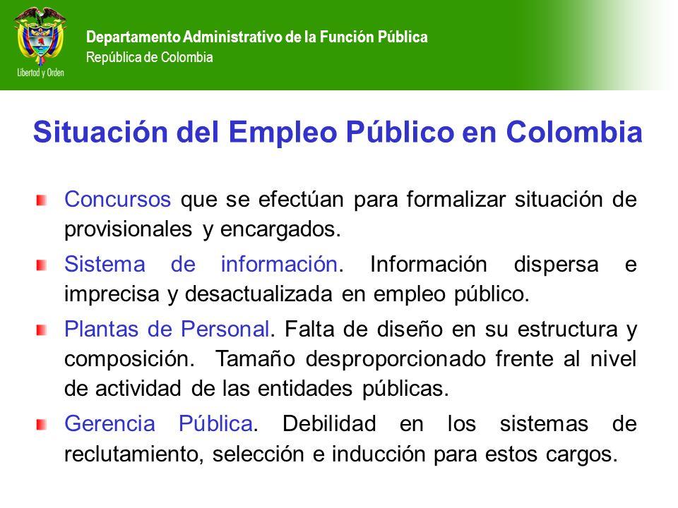 Situación del Empleo Público en Colombia