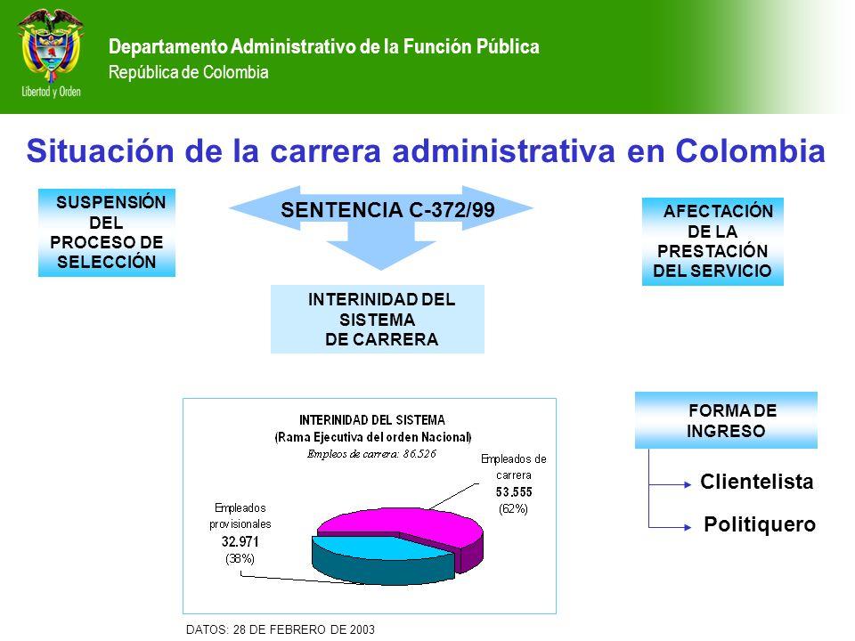 Situación de la carrera administrativa en Colombia