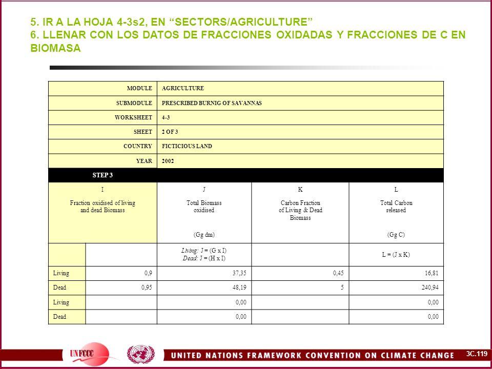 5. IR A LA HOJA 4-3s2, EN SECTORS/AGRICULTURE