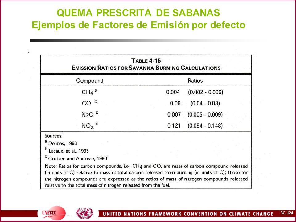 QUEMA PRESCRITA DE SABANAS Ejemplos de Factores de Emisión por defecto