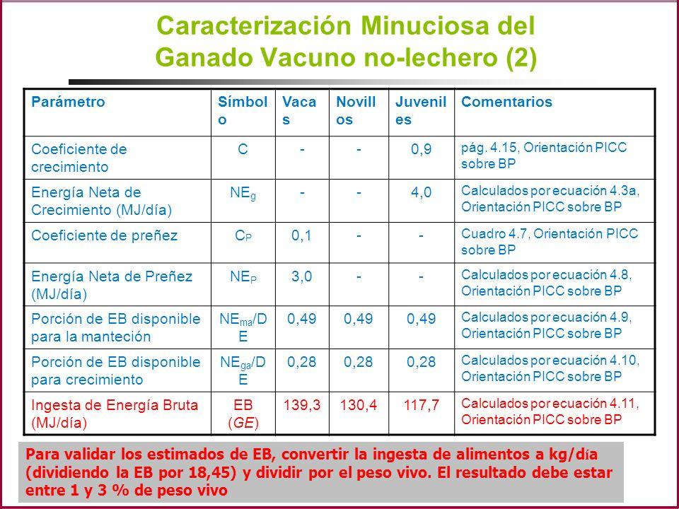 Caracterización Minuciosa del Ganado Vacuno no-lechero (2)