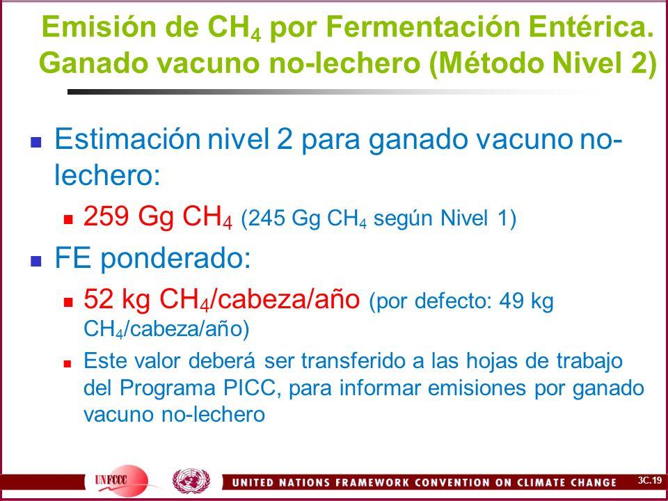 Estimación nivel 2 para ganado vacuno no-lechero: