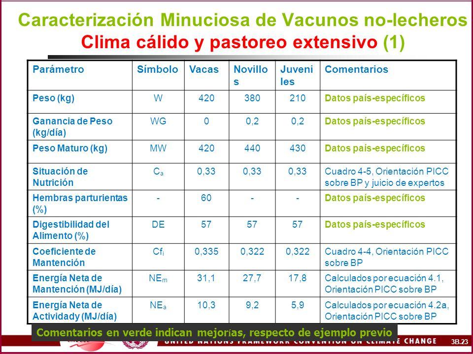 Caracterización Minuciosa de Vacunos no-lecheros Clima cálido y pastoreo extensivo (1)