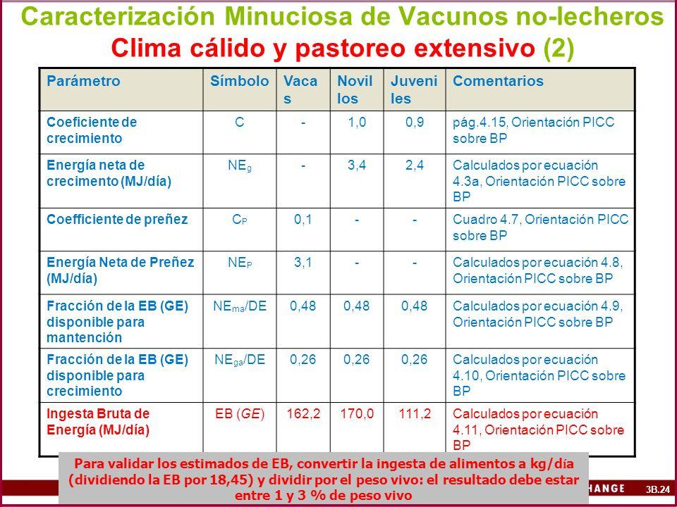 Caracterización Minuciosa de Vacunos no-lecheros Clima cálido y pastoreo extensivo (2)
