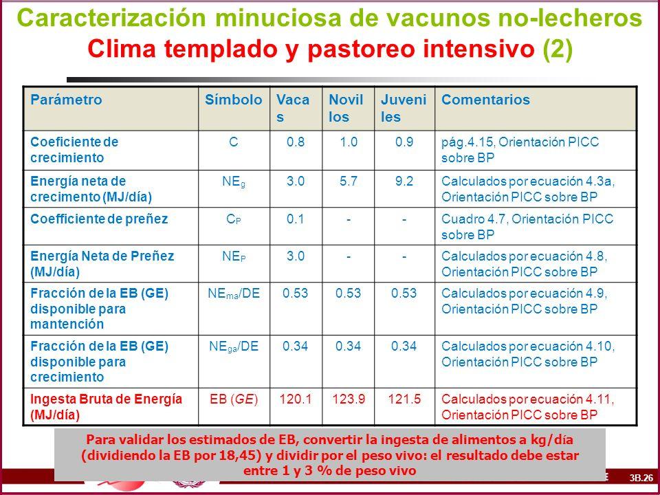 Caracterización minuciosa de vacunos no-lecheros Clima templado y pastoreo intensivo (2)
