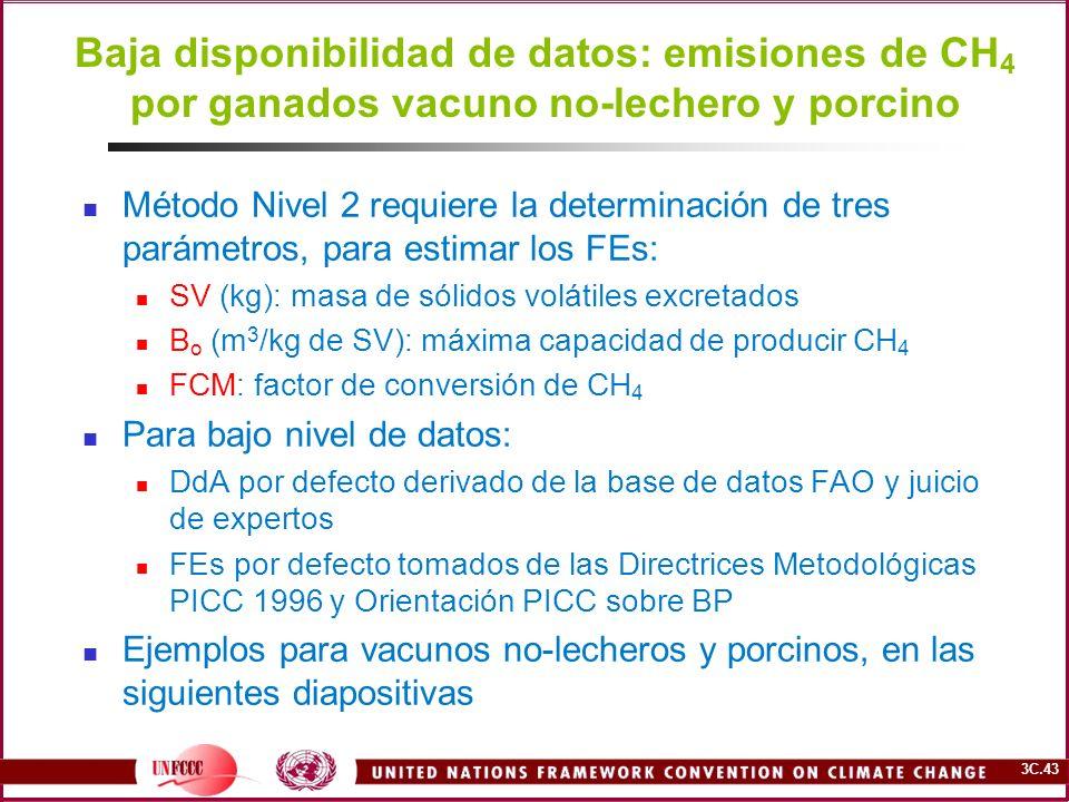 Baja disponibilidad de datos: emisiones de CH4 por ganados vacuno no-lechero y porcino