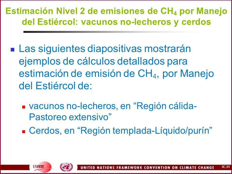 Estimación Nivel 2 de emisiones de CH4 por Manejo del Estiércol: vacunos no-lecheros y cerdos