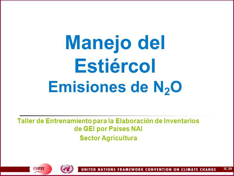 Manejo del Estiércol Emisiones de N2O