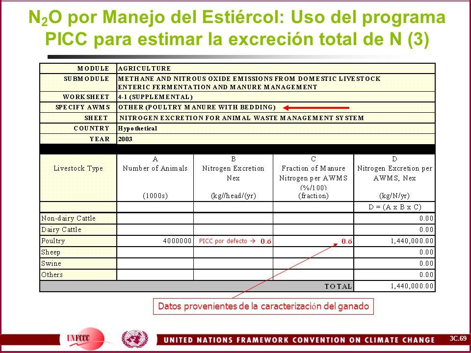 N2O por Manejo del Estiércol: Uso del programa PICC para estimar la excreción total de N (3)