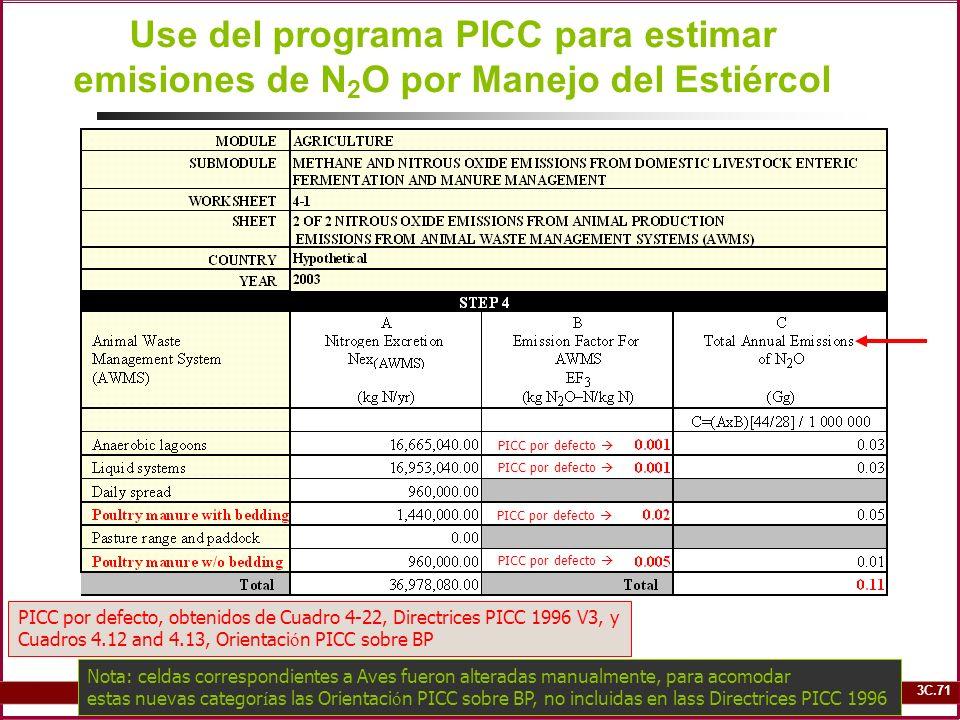 Use del programa PICC para estimar emisiones de N2O por Manejo del Estiércol