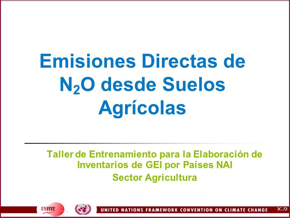 Emisiones Directas de N2O desde Suelos Agrícolas