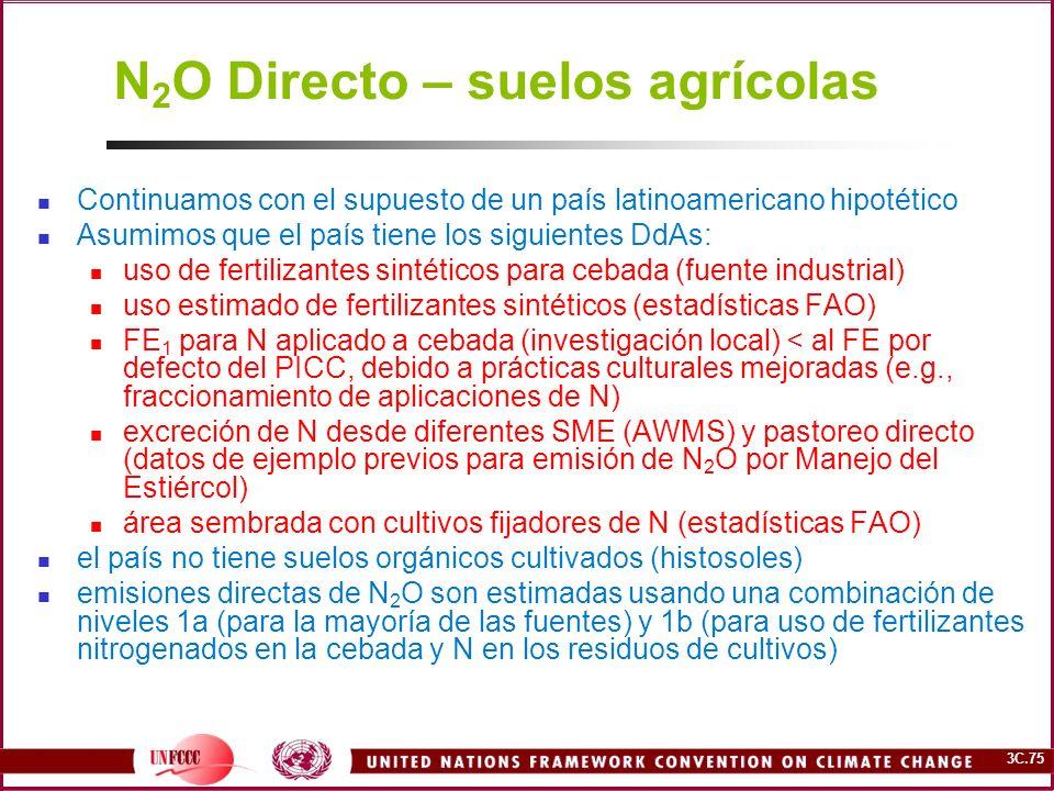 N2O Directo – suelos agrícolas