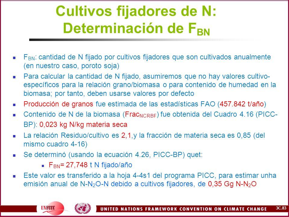 Cultivos fijadores de N: Determinación de FBN