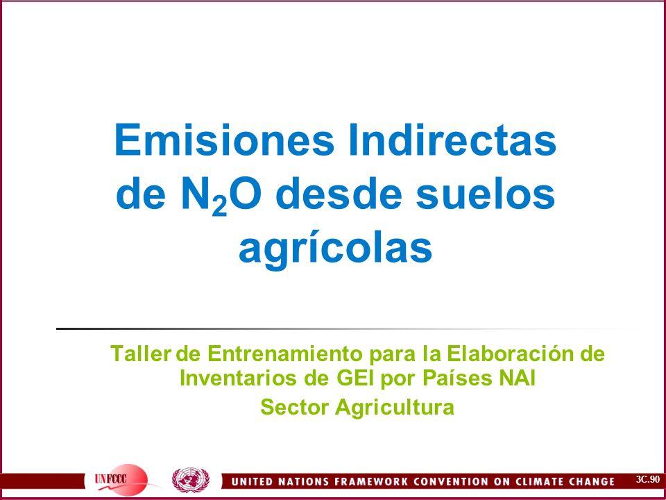 Emisiones Indirectas de N2O desde suelos agrícolas