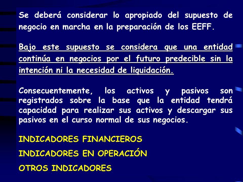 INDICADORES FINANCIEROS INDICADORES EN OPERACIÓN OTROS INDICADORES